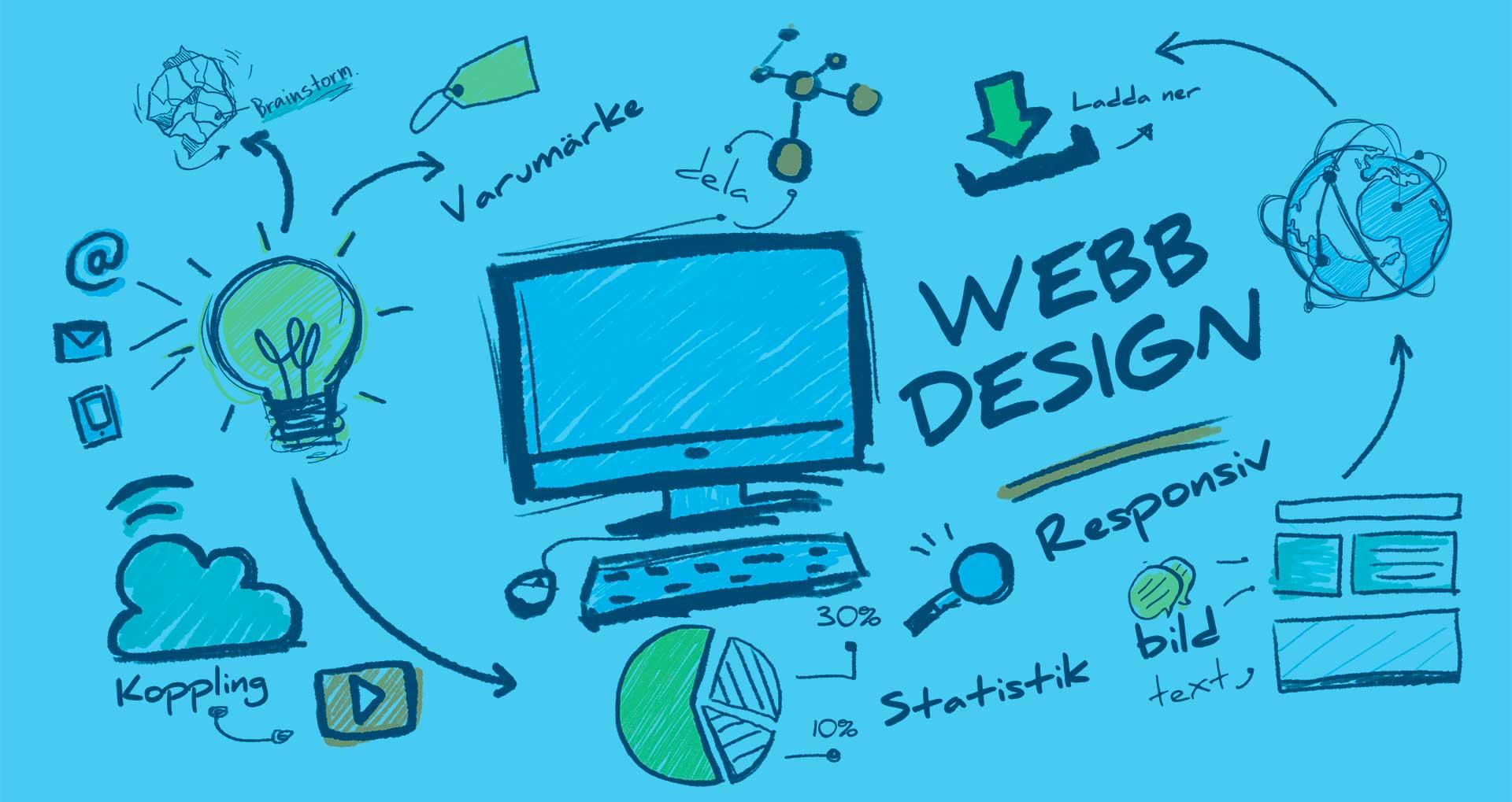 Hemsidax producerar din mobilvänliga hemsida eller webshop