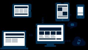 Exempel på Responsiv webbdesign